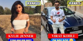 Highest Paid Instagram Accounts
